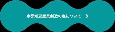 京都知恵産業創造の森について